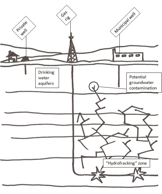 What Is Fracking Hydraulic Fracturing Fracking
