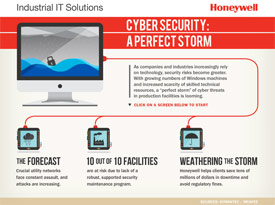 082712honeywell_security2 thumb