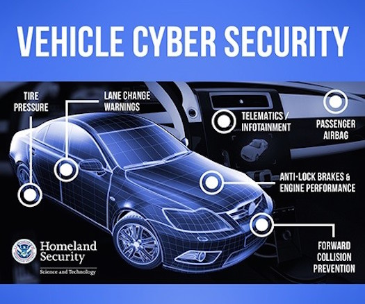 Technology and connectively makes cars targets for hackers who potentially could compromise a vehicle's control and safety systems.